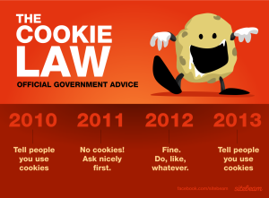 Cookie Law- Summarised